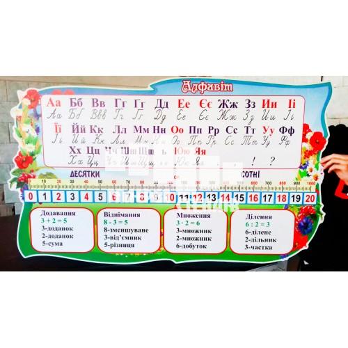 Стенд алфавіт для оформлення класу нуш