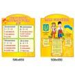 Сонячний ☀️ яскравий комплект для оформлення початкових класів під ключ