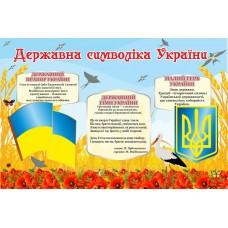 Баннер Державні Символи з фоном пшеничного поля: герб, флаг, гімн