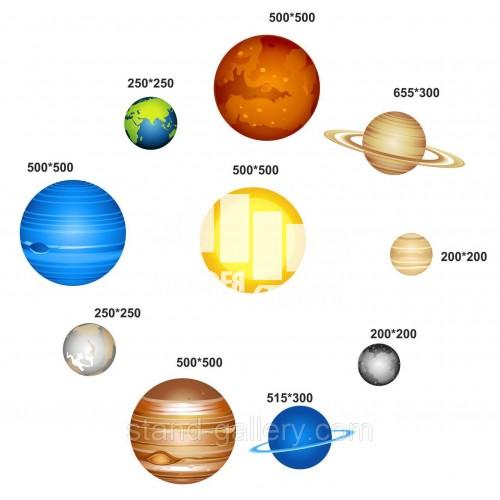 Оформлення класної кімнати початкових класів: Планети