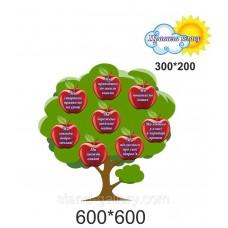 Правила класу в стилі дерева з яблуками