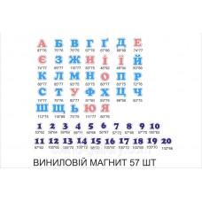 Магніти алфавіт та цифри