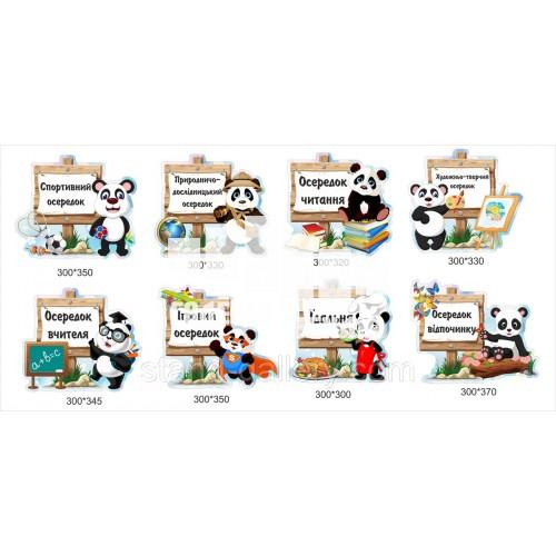 Назви осередків НУШ - панди