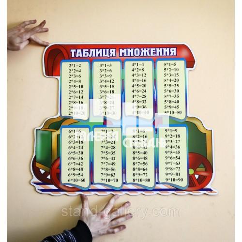 Стенд для школи таблиця множення