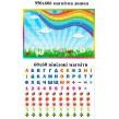 Дидактичні матеріали для 1 класу нуш української мови та математики