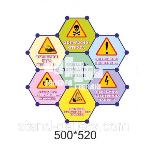 Стенд безпека в кабінеті хімії