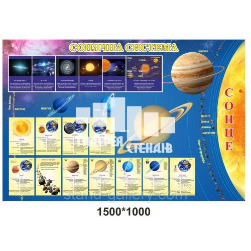 Стенд в кабінет фізики - Сонячна система 1000х1500мм