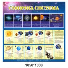 Стенд в кабінет фізики - Сонячна система