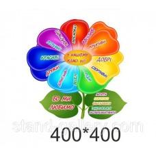 Правила класу в кабінет початкових класів НУШ - кольорова квітка