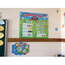 Оформлення стенду стіна слів для кабинета 1 класу