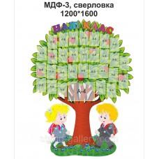 Стенд для фото класу нуш - Дерево класу