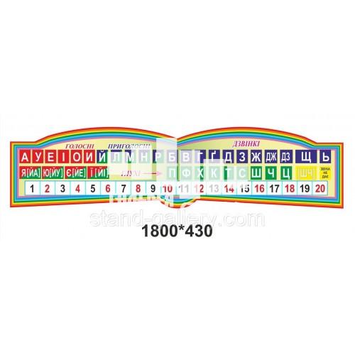 Стенд для початкової школи: голосні та приголосні + лінійка цифр