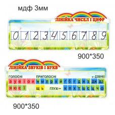 Алфавіт та лінійка чисел