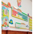 Алфавіт та лінійка чисел: стенди для початкової школи
