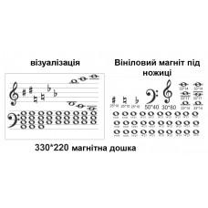 Магнітні ноти в кабінет музики