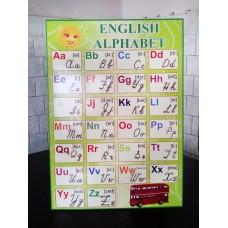 Стенд для оформлення кабінету англійськї мови: алфавіт