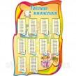 Стенд для школи: Таблиця множення - помаранчевий