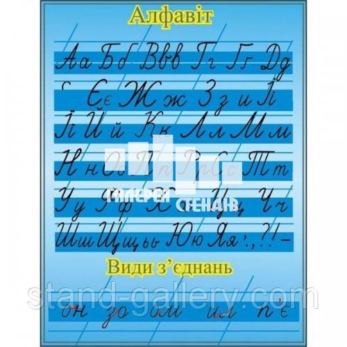 Стенд для 1 класу нуш: Алфавіт