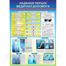 Стенд інформаційний Перша медична допомога