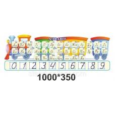 Алфавіт та шкала цифр - Сучасне оформлення класу