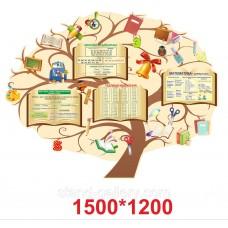 Дерево знань: стенд для початкових класів
