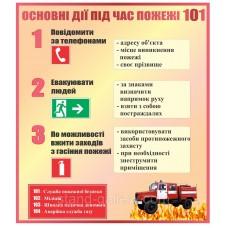 Куточок пожежної безпеки: основні дії