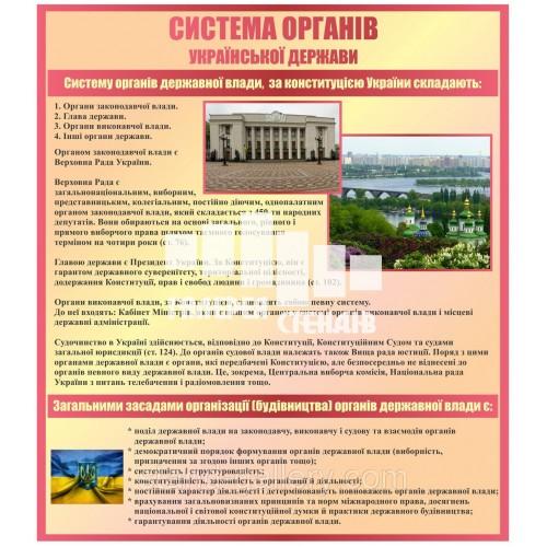 Стенд для школи Система органів Української держави
