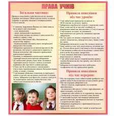 Стенд для школы Права учнів