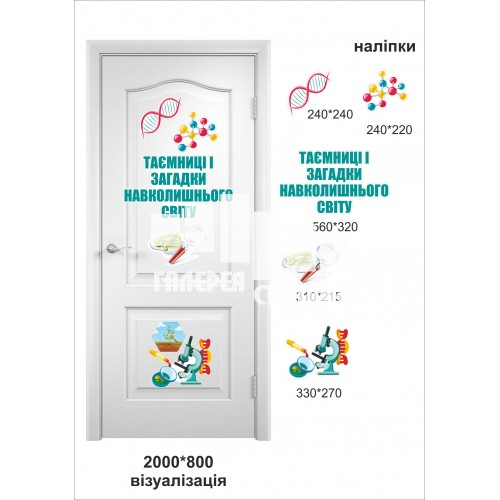Наклейки для школи на двері для оформлення: кабінет біології