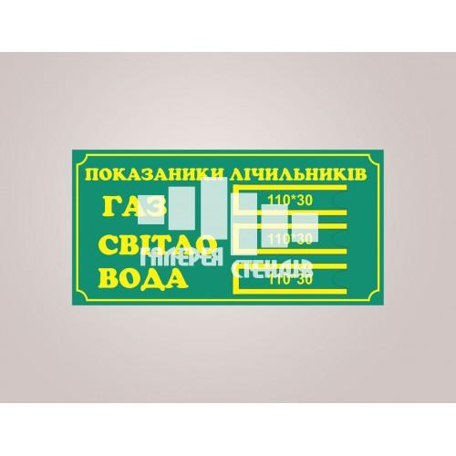 Табличка на будинок Показники лічильника