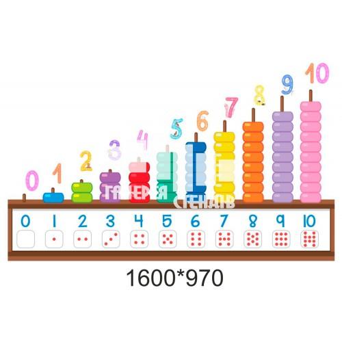 Стенд лінійка чисел абакус - ментальна математика