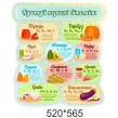 Стенди для оформлення шкільної їдальні