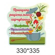Принципи здорового харчування - стенди для їдальні
