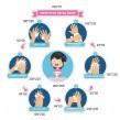 Як правильно мити руки - наклейки для їдальні над рукомойником