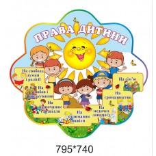 інформаційний стенд права дитини для нуш та днз
