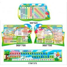 Випіловочні стенди для школи з математики та української мови в 1 клас