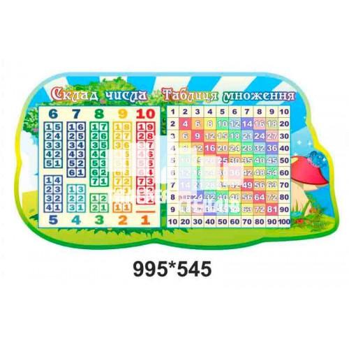 Таблиця множення та склад числа в одному стенді