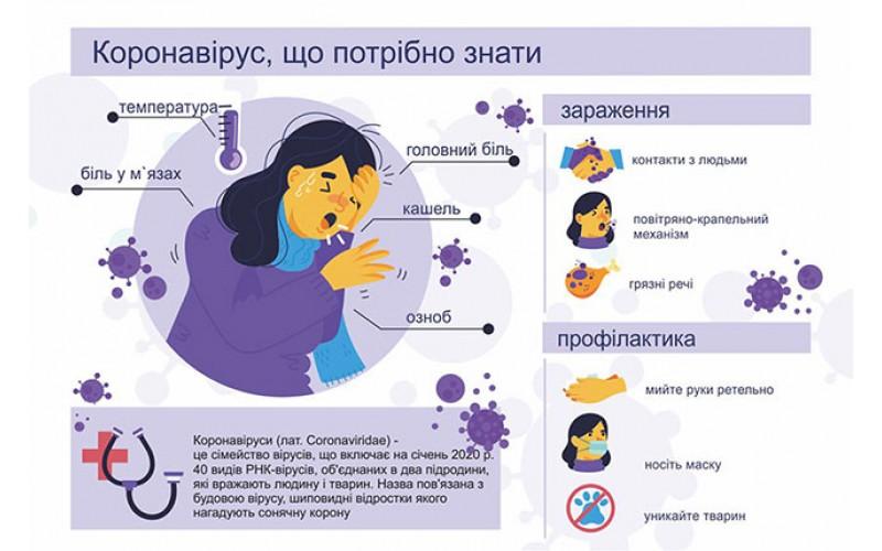 Памятка про коронавірус. Про що треба встигнути розповісти дітям перед карантином в школі
