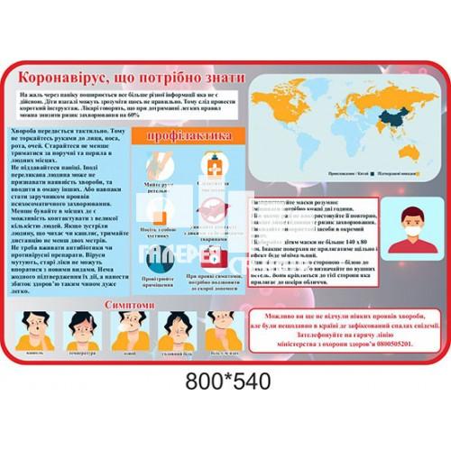 Стенд для школи профілактика коронавірусу